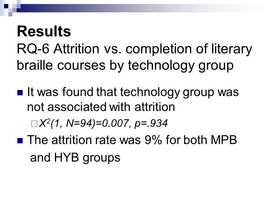 Results RQ-6 Attrition vs.