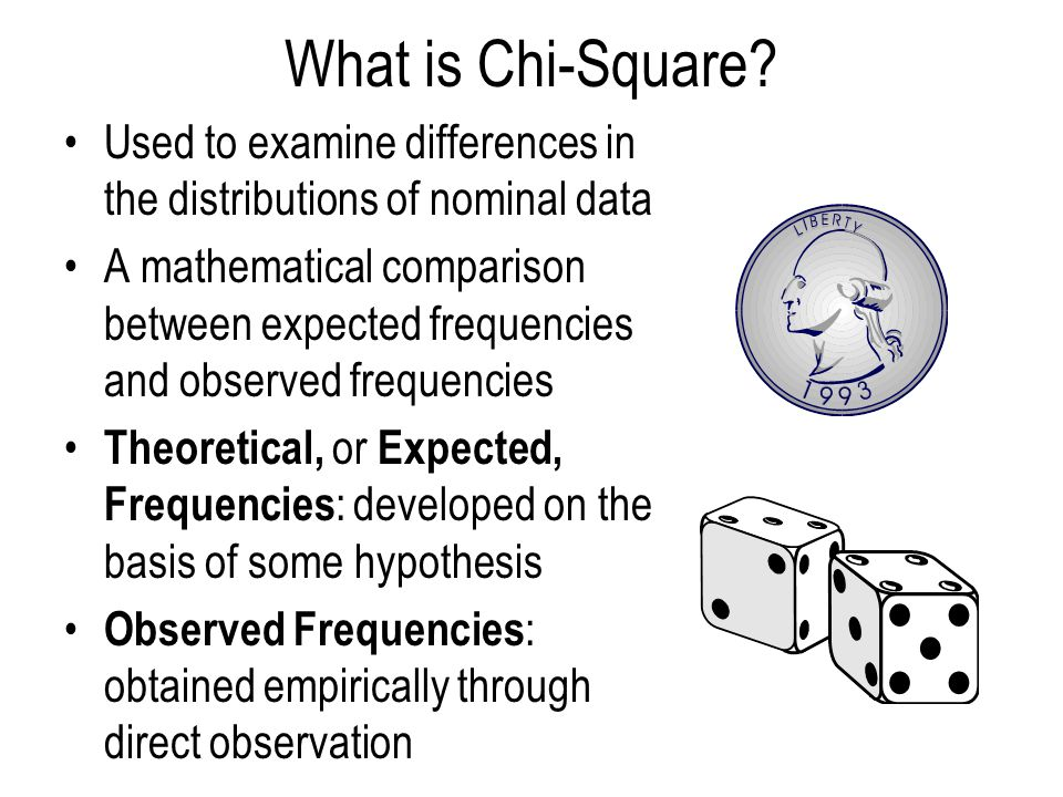 What is Chi-Square.