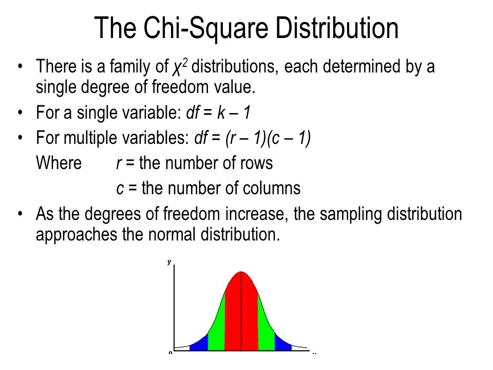 The Chi-Square Distribution There is a family of χ 2 distributions, each determined by a single degree of freedom value.