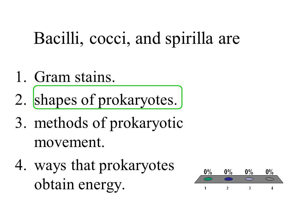 Bacilli, cocci, and spirilla are 1.Gram stains. 2.shapes of prokaryotes. 3.methods of prokaryotic movement. 4.ways that prokaryotes obtain energy.