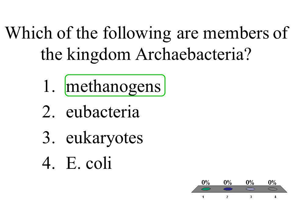 Which of the following are members of the kingdom Archaebacteria? 1.methanogens 2.eubacteria 3.eukaryotes 4.E. coli