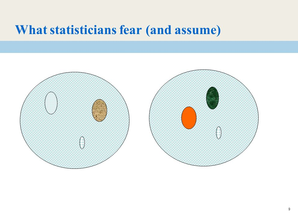 9 What statisticians fear (and assume)