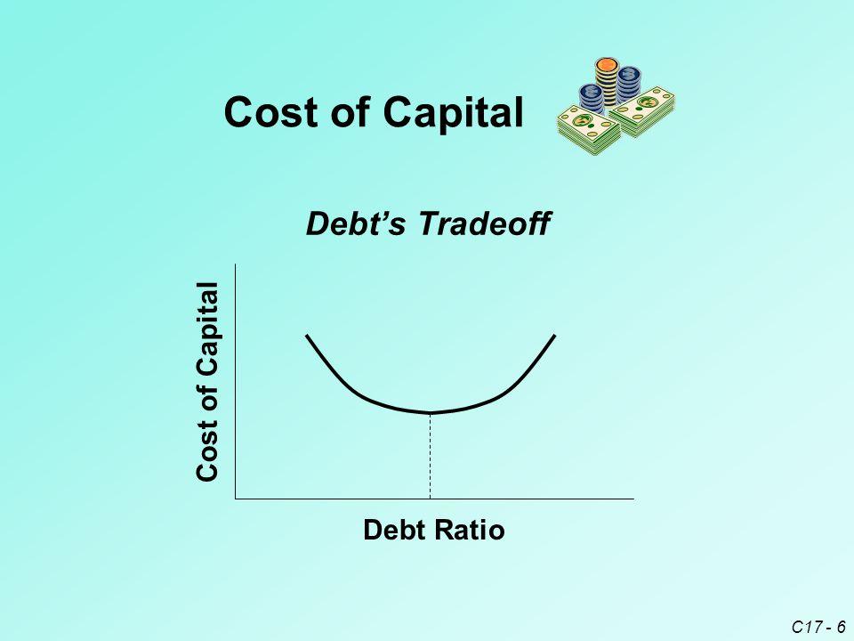 C17 - 6 Debt's Tradeoff Cost of Capital Debt Ratio