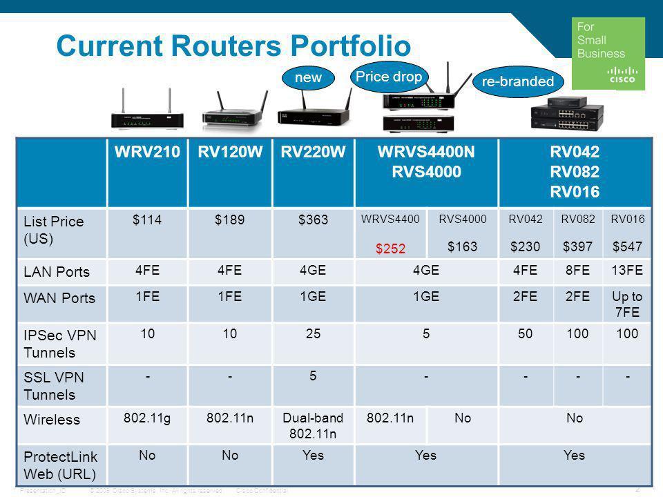 © 2009 Cisco Systems, Inc. All rights reserved.Cisco ConfidentialPresentation_ID 2 Current Routers Portfolio WRV210RV120WRV220WWRVS4400N RVS4000 RV042