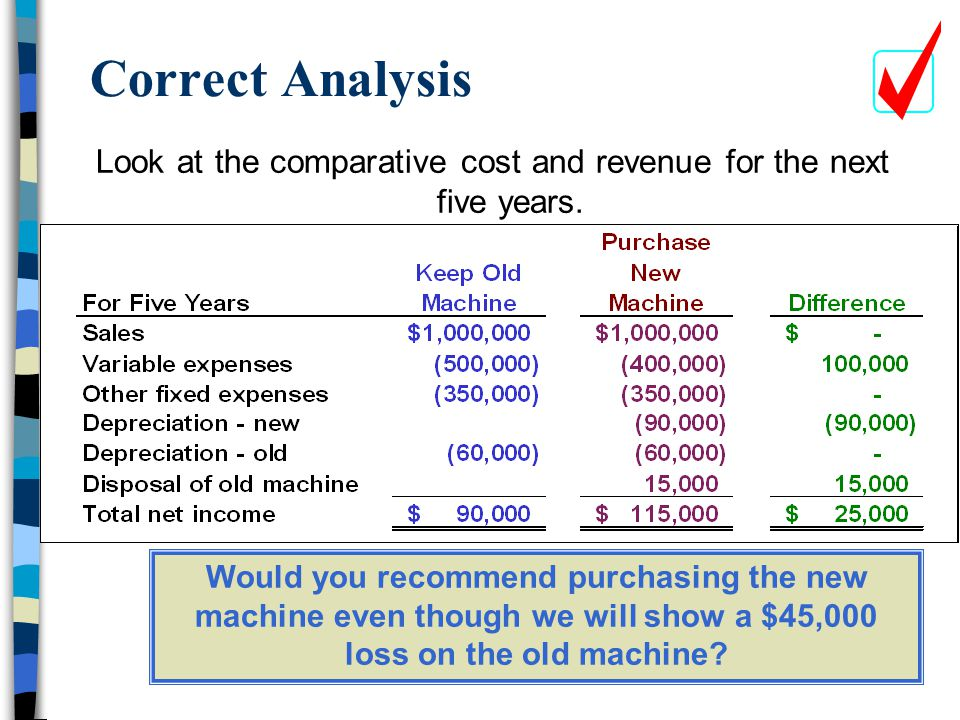 Correct Analysis Look at the comparative cost and revenue for the next five years. Would you recommend purchasing the new machine even though we will