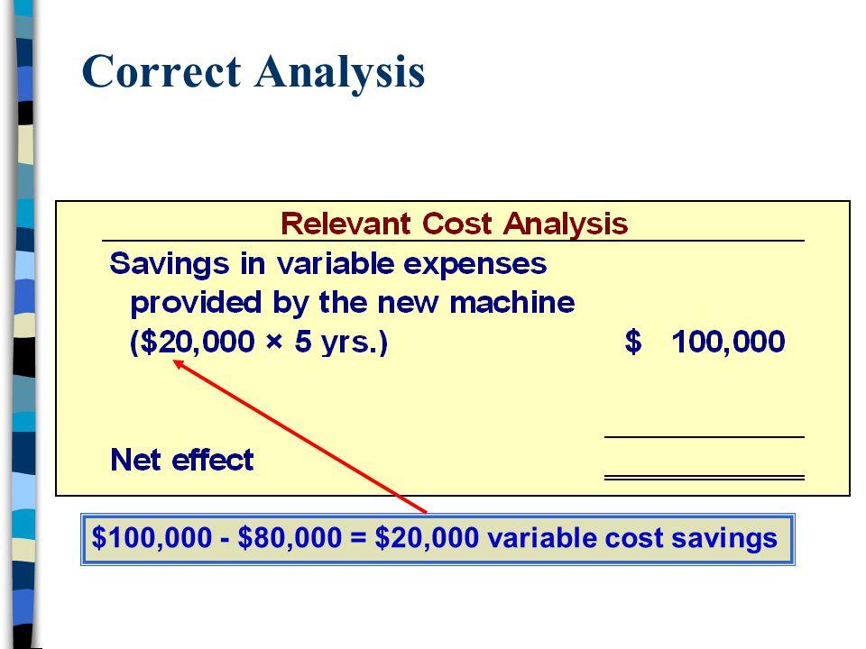 Correct Analysis $100,000 - $80,000 = $20,000 variable cost savings