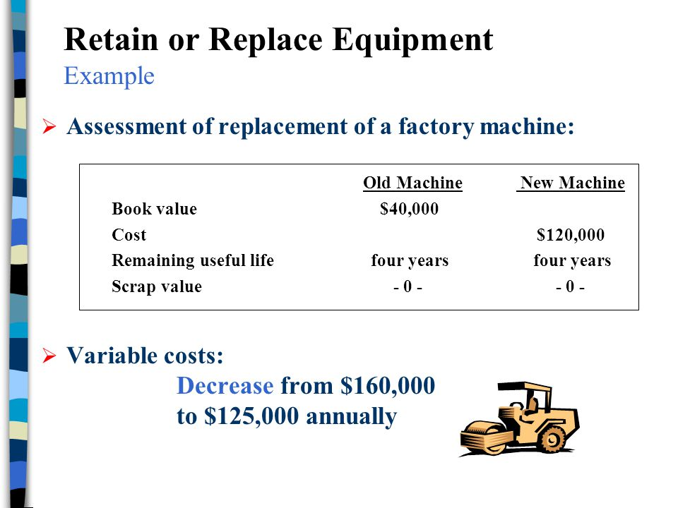 Retain or Replace Equipment Example  Assessment of replacement of a factory machine:  Variable costs: Decrease from $160,000 to $125,000 annually Ol