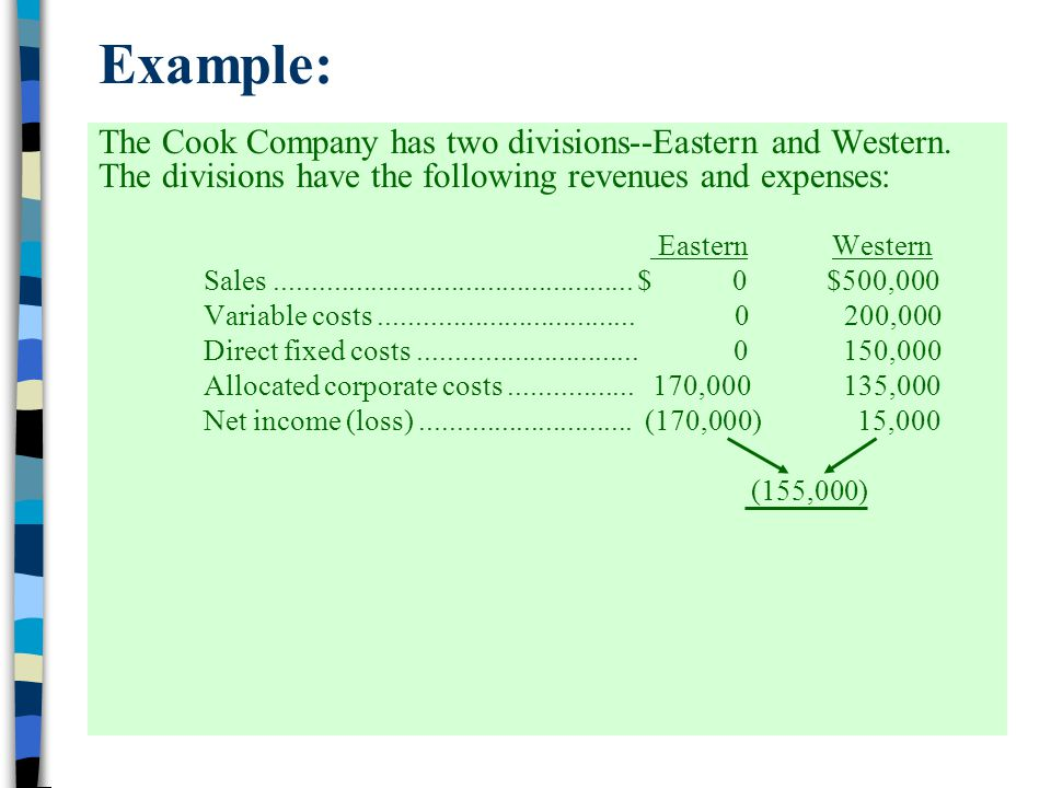 Example: The Cook Company has two divisions--Eastern and Western. The divisions have the following revenues and expenses: Eastern Western Sales.......