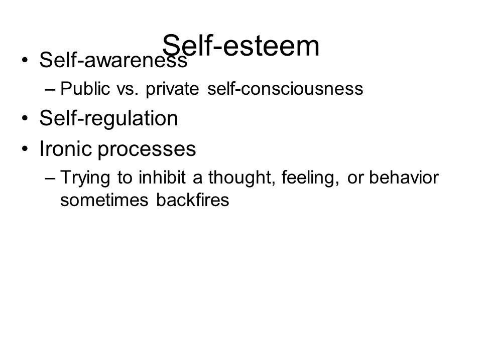 Self-esteem Self-awareness –Public vs.