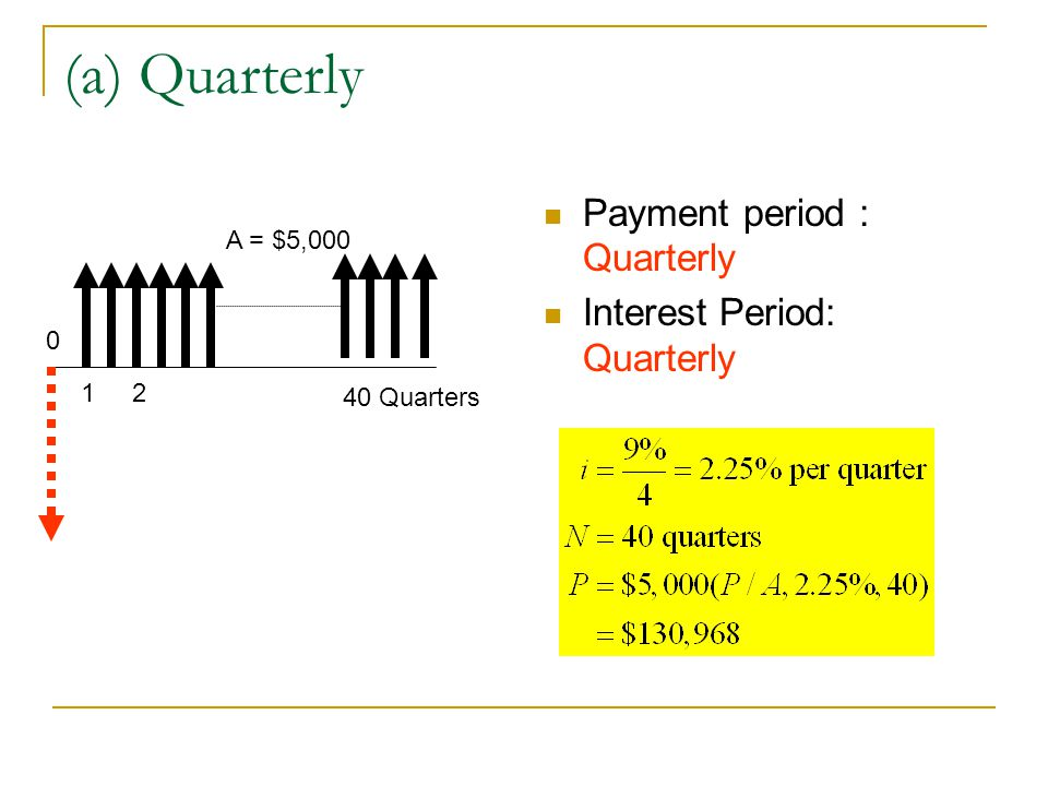 (a) Quarterly Payment period : Quarterly Interest Period: Quarterly A = $5,000 0 1 2 40 Quarters