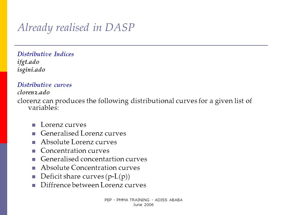PEP - PMMA TRAINING - ADISS ABABA June 2006 Already realised in DASP Distributive Indices ifgt.ado isgini.ado Distributive curves clorenz.ado clorenz
