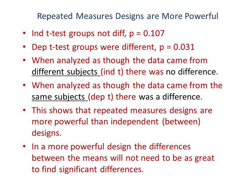 Repeated Measures Designs are More Powerful Ind t-test groups not diff, p = 0.107 Dep t-test groups were different, p = 0.031 When analyzed as though