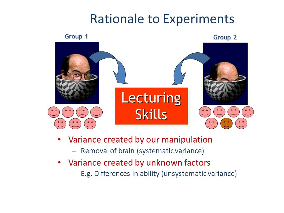 Slide 5 Rationale to Experiments Variance created by our manipulation – Removal of brain (systematic variance) Variance created by unknown factors – E