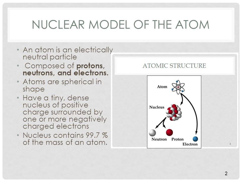 NUCLEAR MODEL OF THE ATOM An atom is an electrically neutral particle Composed of protons, neutrons, and electrons.