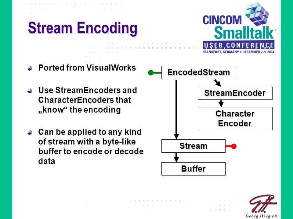 """Stream Encoding Ported from VisualWorks Use StreamEncoders and CharacterEncoders that """"know the encoding Can be applied to any kind of stream with a byte-like buffer to encode or decode data EncodedStream Stream StreamEncoder Buffer Character Encoder"""