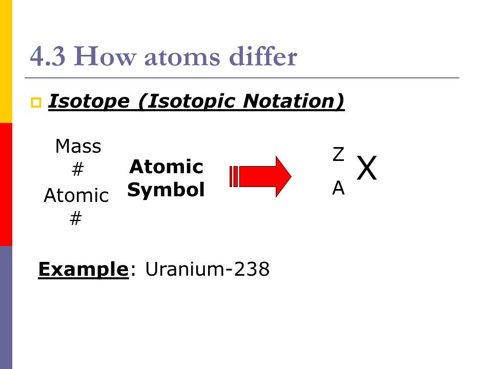 4.3 How atoms differ  Isotope Problems: Multiply the mass number of the isotope by the decimal value of the percent for that isotope Add the relative masses of all of the isotopes to get the atomic mass of the element