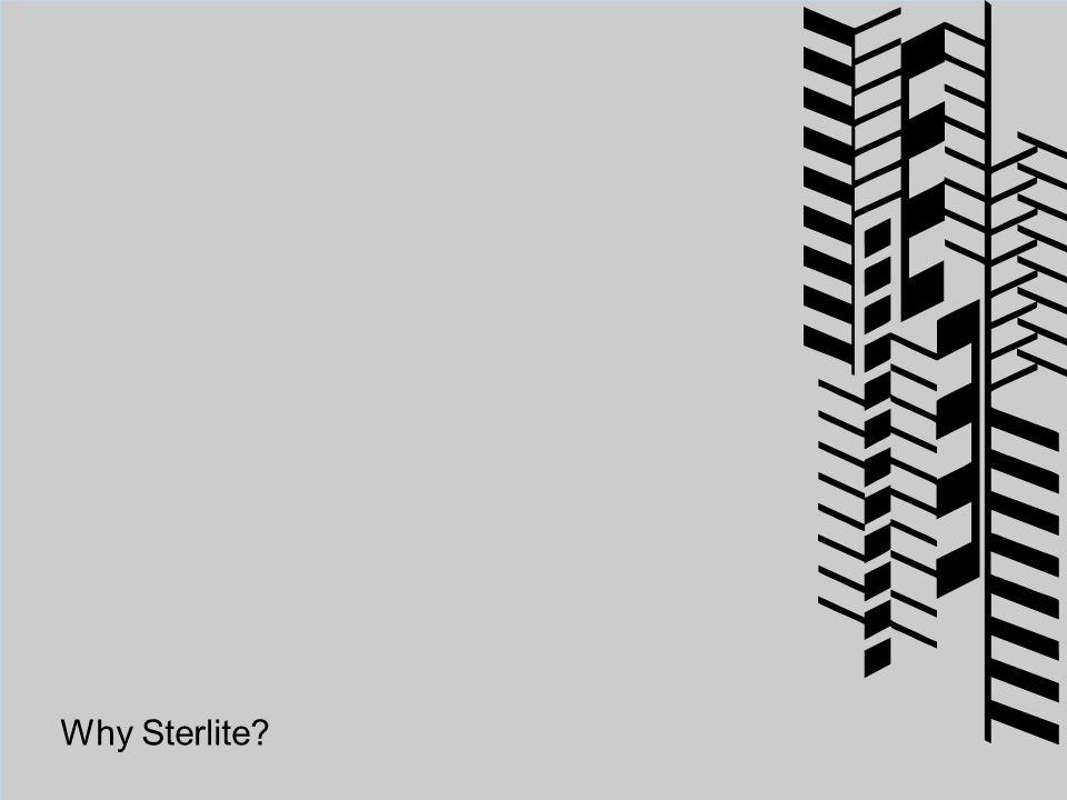 www.sterlitetechnologies.com December 19, 2014 23 Why Sterlite
