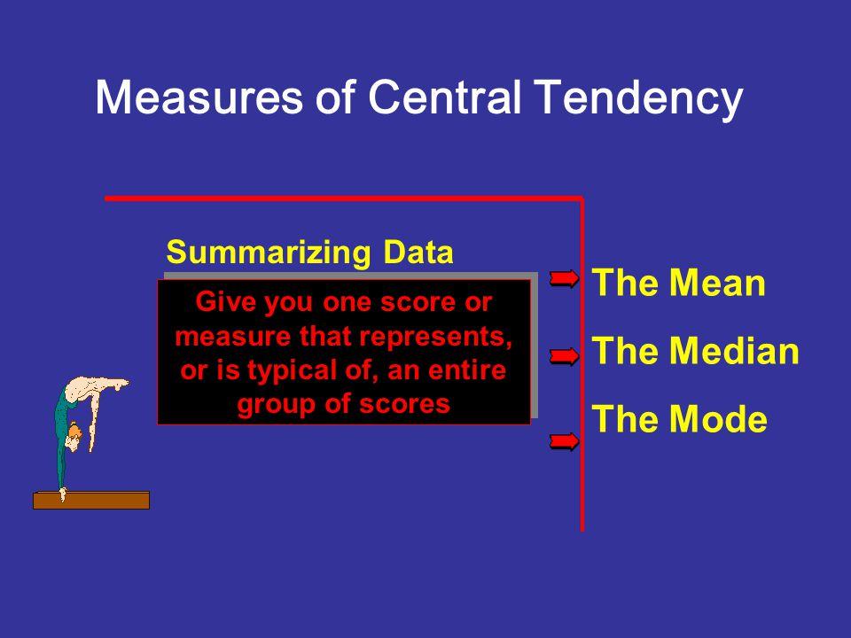 STRUCTURE OF STATISTICS NUMERICAL DESCRIPTIVE MEASURES DESCRIPTIVE TABULAR GRAPHICAL NUMERICAL CENTRAL TENDENCY VARIABILITY SYMMETRY KURTOSIS