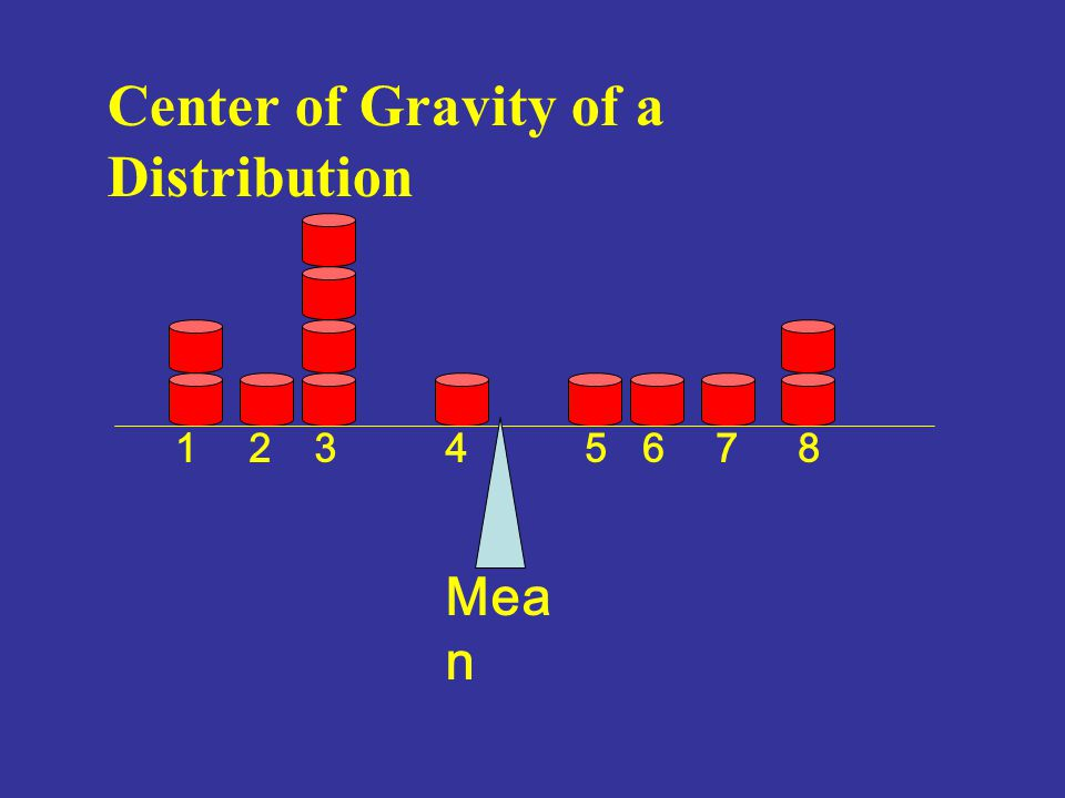 Characteristics of The Mean Center of Gravity of a Distribution