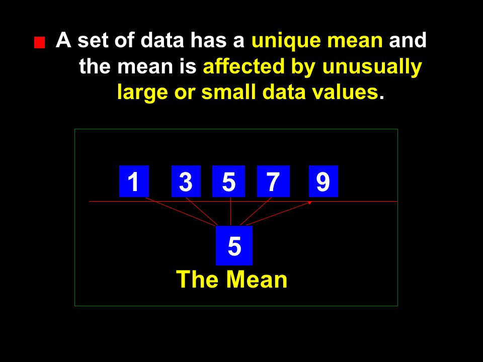 All the values are included in computing the mean.