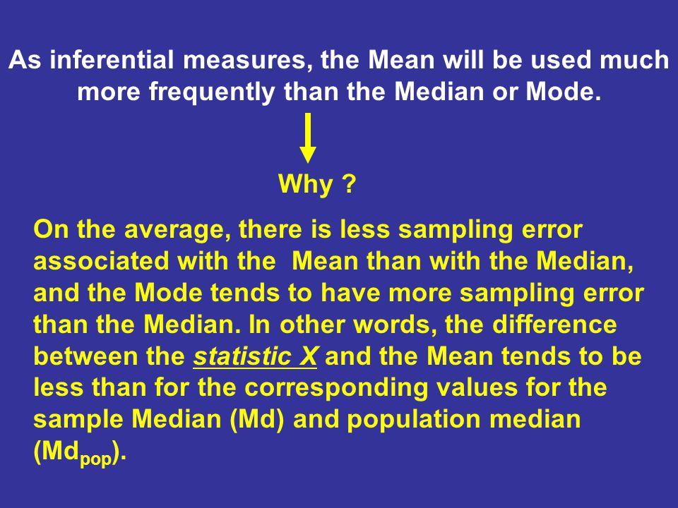 Measures of Central Tendency as Inferential Statistics Parameters Statistics Sampling Mean Median Mode Difference Between Parameter and Statistics Sam