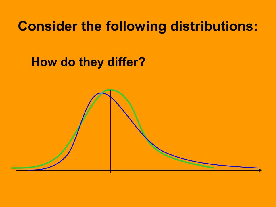 Consider the following distributions: How do they differ?