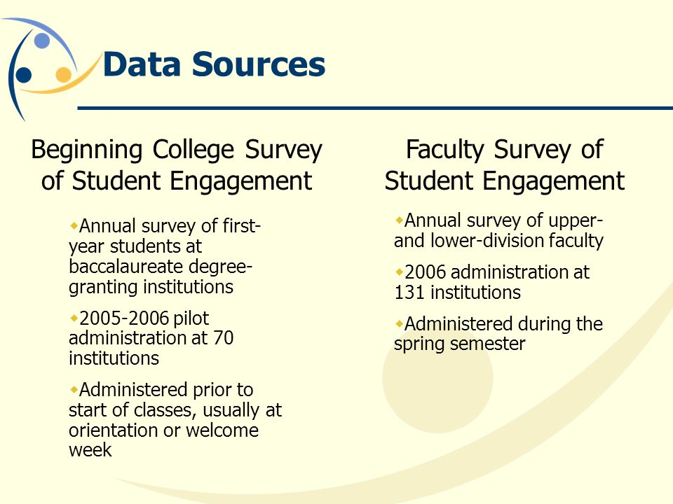 Data Sources Beginning College Survey of Student Engagement Faculty Survey of Student Engagement  Annual survey of first- year students at baccalaureate degree- granting institutions  2005-2006 pilot administration at 70 institutions  Administered prior to start of classes, usually at orientation or welcome week  Annual survey of upper- and lower-division faculty  2006 administration at 131 institutions  Administered during the spring semester