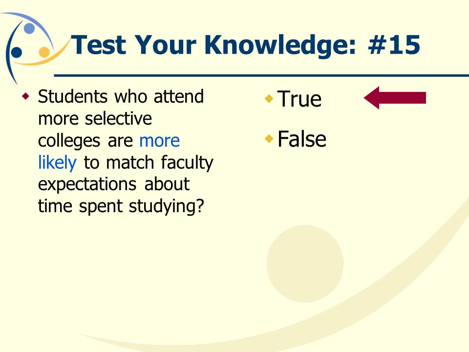 Test Your Knowledge: #15  Students who attend more selective colleges are more likely to match faculty expectations about time spent studying.