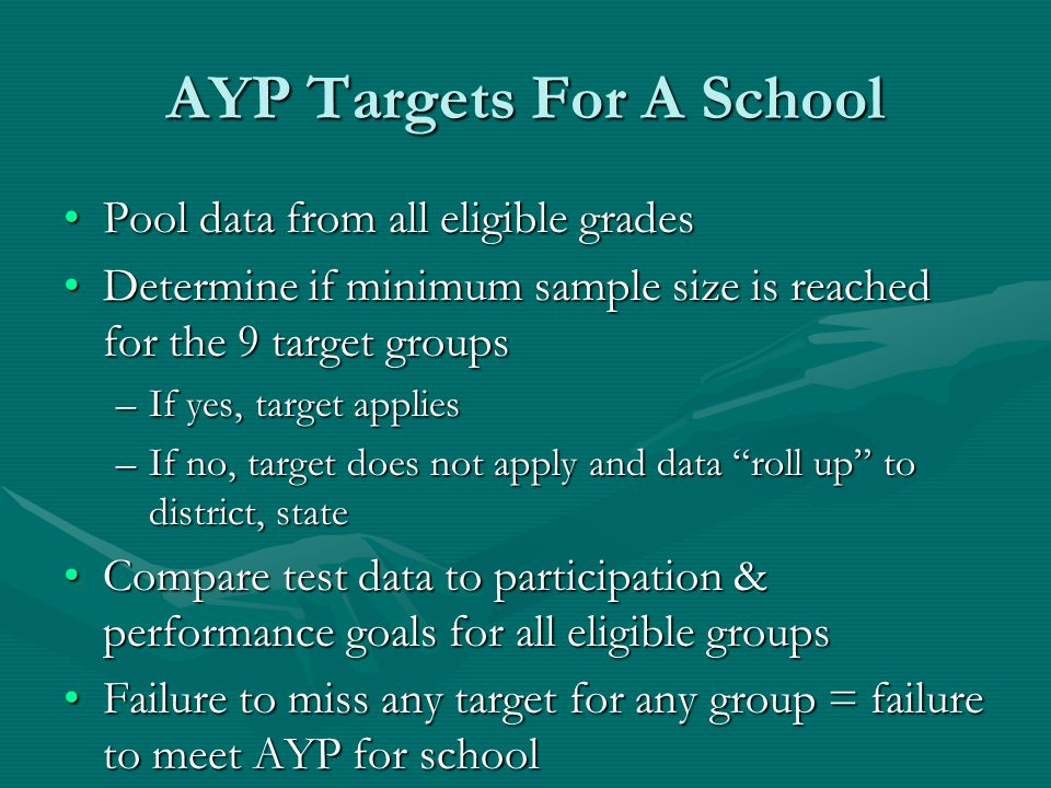 ReadingReading Math AYP is determined by making it over all 18 hurdles (9 hurdles for reading and 9 for math) by disaggregation of data.