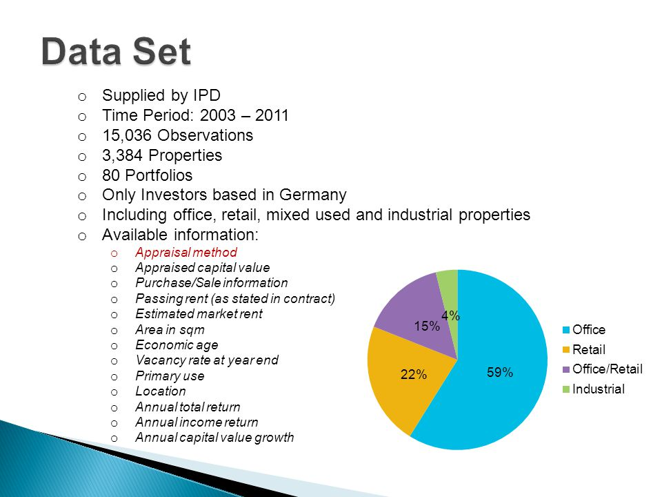 o Supplied by IPD o Time Period: 2003 – 2011 o 15,036 Observations o 3,384 Properties o 80 Portfolios o Only Investors based in Germany o Including office, retail, mixed used and industrial properties o Available information: o Appraisal method o Appraised capital value o Purchase/Sale information o Passing rent (as stated in contract) o Estimated market rent o Area in sqm o Economic age o Vacancy rate at year end o Primary use o Location o Annual total return o Annual income return o Annual capital value growth