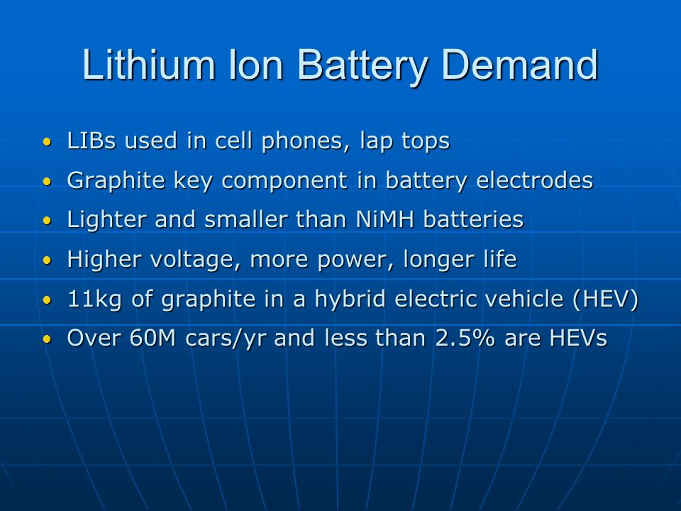 Lithium Ion Battery Demand LIBs used in cell phones, lap tops LIBs used in cell phones, lap tops Graphite key component in battery electrodes Graphite key component in battery electrodes Lighter and smaller than NiMH batteries Lighter and smaller than NiMH batteries Higher voltage, more power, longer life Higher voltage, more power, longer life 11kg of graphite in a hybrid electric vehicle (HEV) 11kg of graphite in a hybrid electric vehicle (HEV) Over 60M cars/yr and less than 2.5% are HEVs Over 60M cars/yr and less than 2.5% are HEVs