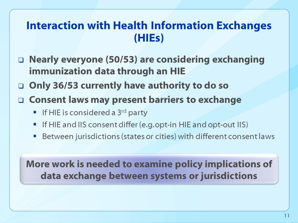 11 Interaction with Health Information Exchanges (HIEs)  Nearly everyone (50/53) are considering exchanging immunization data through an HIE  Only 3