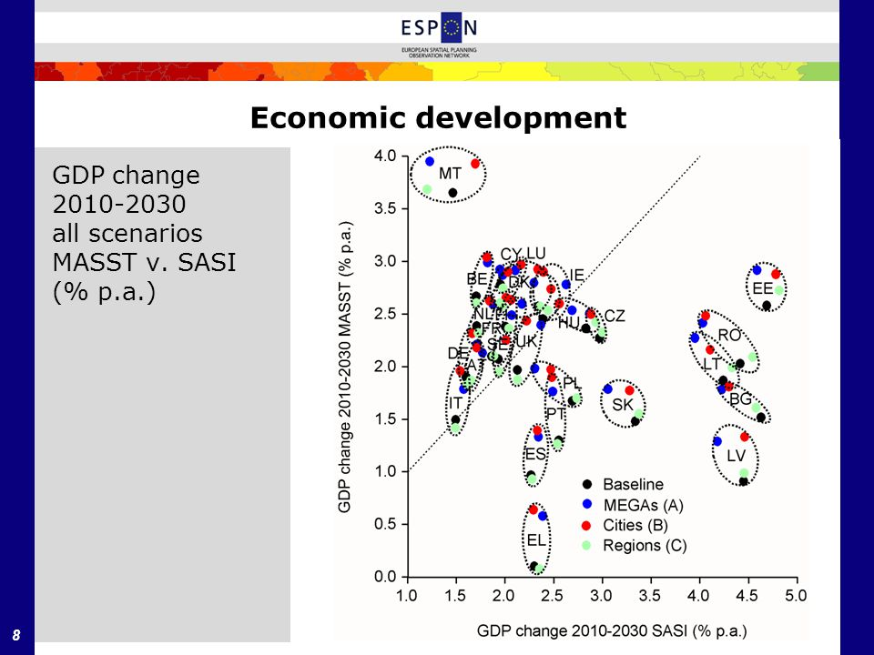 9 Economic development The GDP results of the MASST and SASI models differ in two respects: In MASST it is assumed that the most crisis- stricken countries in southern Europe will suffer from high inflation and taxation and continue to stagnate economically.