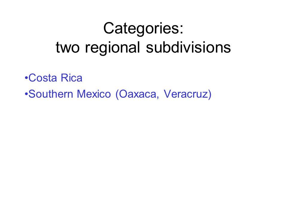 Costa Rica Southern Mexico (Oaxaca, Veracruz) Categories: two regional subdivisions