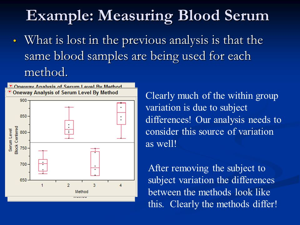 Example: Measuring Blood Serum What is lost in the previous analysis is that the same blood samples are being used for each method.