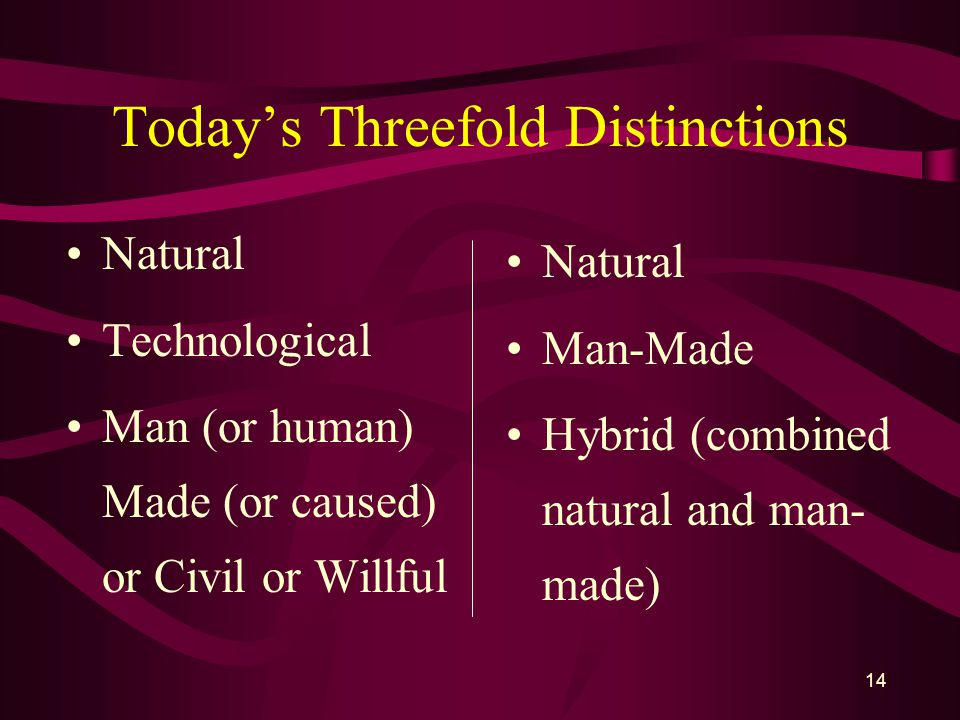 14 Today's Threefold Distinctions Natural Technological Man (or human) Made (or caused) or Civil or Willful Natural Man-Made Hybrid (combined natural and man- made)