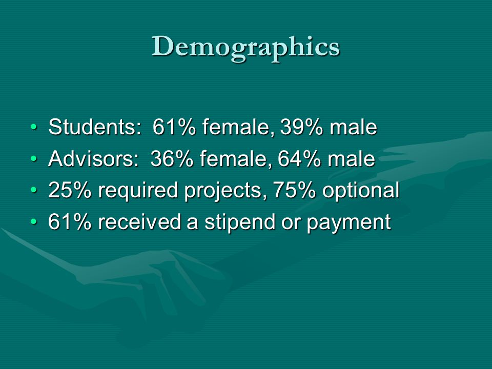 Demographics Students: 61% female, 39% maleStudents: 61% female, 39% male Advisors: 36% female, 64% maleAdvisors: 36% female, 64% male 25% required projects, 75% optional25% required projects, 75% optional 61% received a stipend or payment61% received a stipend or payment