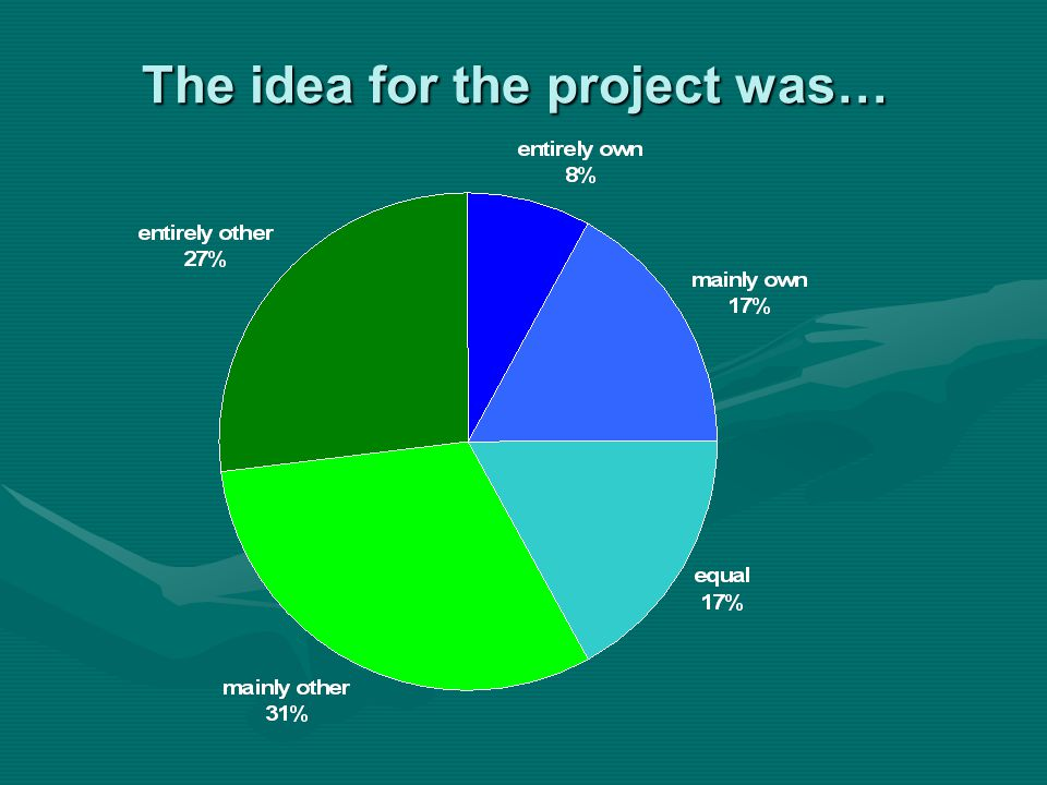 The idea for the project was…