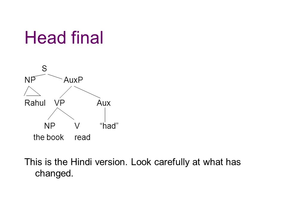 Head final S NP AuxP Rahul VP Aux NP V had the book read This is the Hindi version.