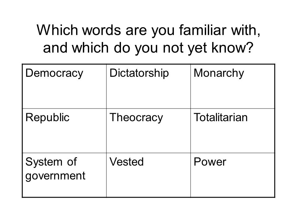 Which words are you familiar with, and which do you not yet know.