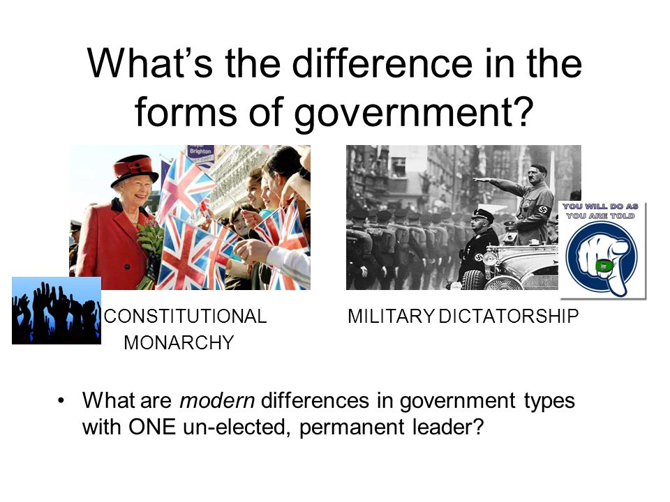 What's the difference in the forms of government? CONSTITUTIONAL MILITARY DICTATORSHIP MONARCHY What are modern differences in government types with O