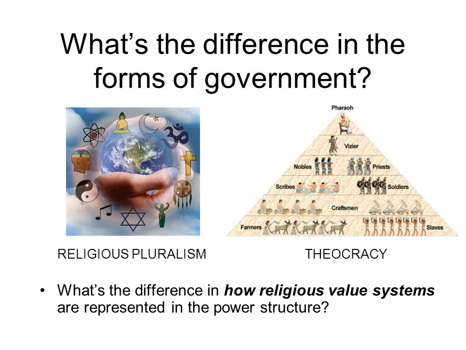 What's the difference in the forms of government? RELIGIOUS PLURALISM THEOCRACY What's the difference in how religious value systems are represented i