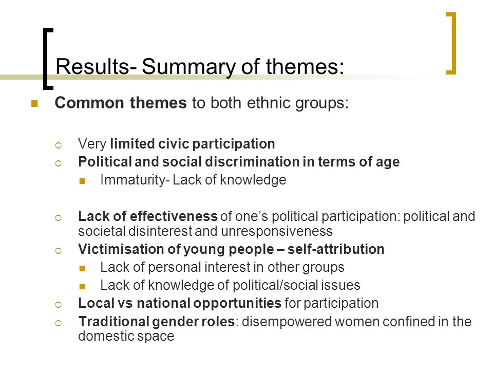 Results- Summary of themes: Common themes to both ethnic groups:  Very limited civic participation  Political and social discrimination in terms of age Immaturity- Lack of knowledge  Lack of effectiveness of one's political participation: political and societal disinterest and unresponsiveness  Victimisation of young people – self-attribution Lack of personal interest in other groups Lack of knowledge of political/social issues  Local vs national opportunities for participation  Traditional gender roles: disempowered women confined in the domestic space