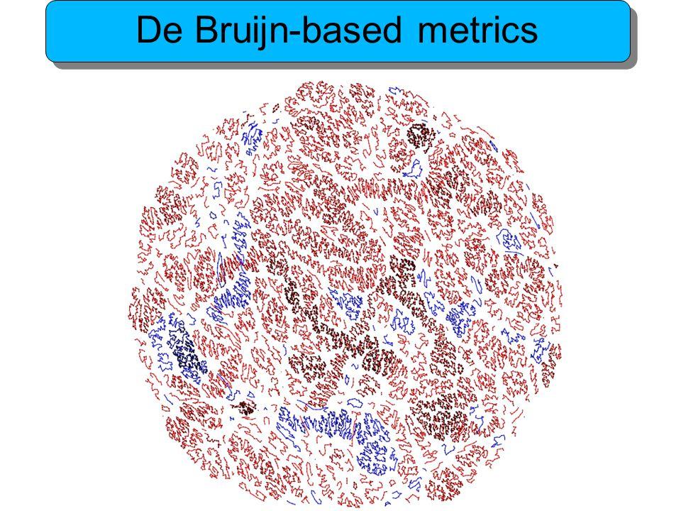 De Bruijn-based metrics