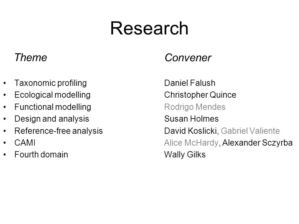 Research Daniel Falush Christopher Quince Rodrigo Mendes Susan Holmes David Koslicki, Gabriel Valiente Alice McHardy, Alexander Sczyrba Wally Gilks Taxonomic profiling Ecological modelling Functional modelling Design and analysis Reference-free analysis CAMI Fourth domain Convener Theme