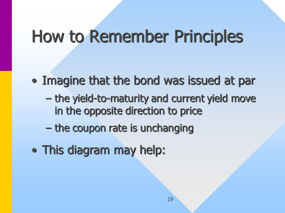 19 How to Remember Principles Imagine that the bond was issued at parImagine that the bond was issued at par –the yield-to-maturity and current yield move in the opposite direction to price –the coupon rate is unchanging This diagram may help:This diagram may help: