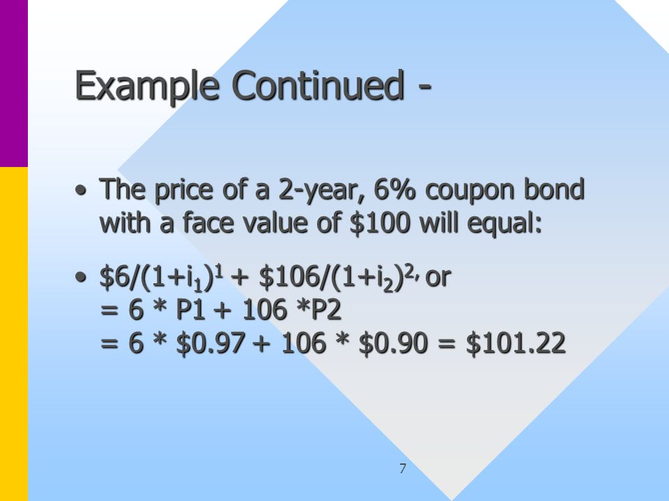 7 Example Continued - The price of a 2-year, 6% coupon bond with a face value of $100 will equal:The price of a 2-year, 6% coupon bond with a face value of $100 will equal: $6/(1+i 1 ) 1 + $106/(1+i 2 ) 2, or = 6 * P1 + 106 *P2 = 6 * $0.97 + 106 * $0.90 = $101.22$6/(1+i 1 ) 1 + $106/(1+i 2 ) 2, or = 6 * P1 + 106 *P2 = 6 * $0.97 + 106 * $0.90 = $101.22