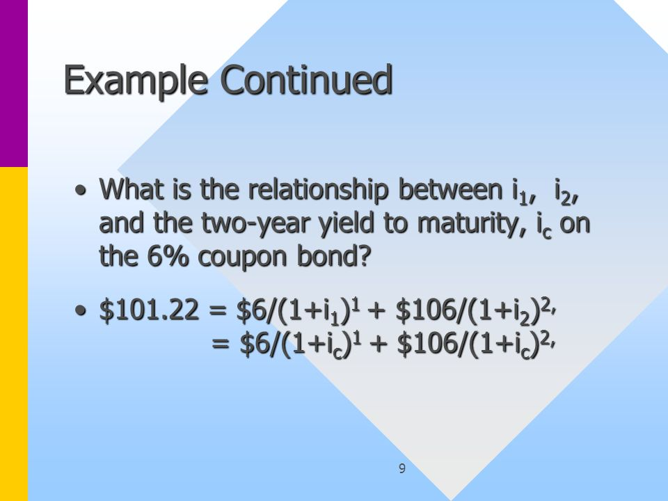 9 Example Continued What is the relationship between i 1, i 2, and the two-year yield to maturity, i c on the 6% coupon bond What is the relationship between i 1, i 2, and the two-year yield to maturity, i c on the 6% coupon bond.