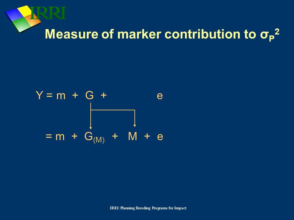 IRRI: Planning Breeding Programs for Impact Measure of marker contribution to σ P 2 Y = m + G + e = m + G (M) + M + e