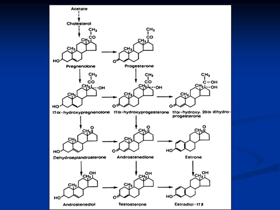 Avodart Avodart (Dutasteride) comes in 0.5mg soft capsules.